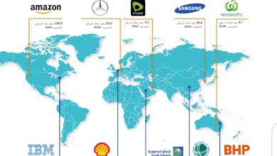 """صورة اتصالات"""" أقوى علامة تجارية خدمية في الشرق الأوسط وأفريقيا"""